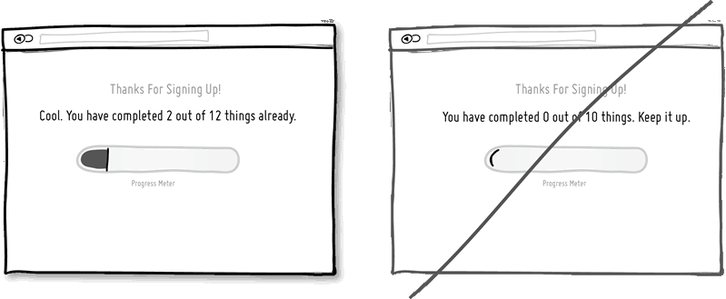 progressbar2p