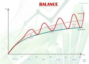 balanse0