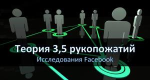 rukofacebook