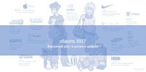 esports2017