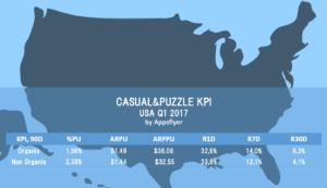 puzzlekpi2016